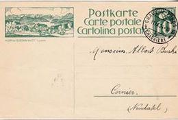 SCHWEIZ SUISSE 1924: CP 10c  Bild-PK KURHAUS SONN-MATT / Luzern Mit O CHAUX-DE-FONDS 11.IX.24 - Interi Postali