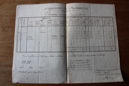 11 Eme Regiment De Cuirassiers 1813  Situation  Effectuif Rare D'epoque - Documents