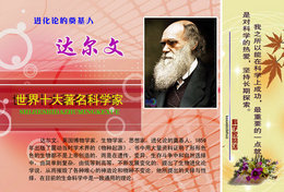 [T31-021 ] Charles Robert Darwin Naturalist, Geologist  Biologist, China Pre-stamped Card, Postal Stationery - Famous People