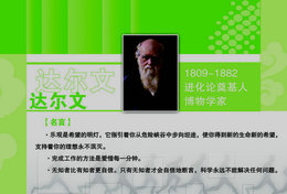 [T31-023 ] Charles Robert Darwin Naturalist, Geologist  Biologist, China Pre-stamped Card, Postal Stationery - Famous People