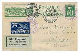 Carte De Suisse, Lausanne - Zurich, Comptoir Suisse, Le 26 / 09 / 1924 - Marcophilie