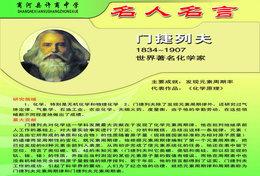 [T31-054 ]  Dmitri Mendeleev Chemist  Inventor Chemistry ,  Pre-stamped Card, Postal Stationery - Chemistry