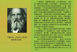 [T31-056 ]  Dmitri Mendeleev Chemist  Inventor Chemistry ,  Pre-stamped Card, Postal Stationery - Chemistry