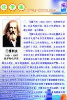 [T31-060 ]  Dmitri Mendeleev Chemist  Inventor Chemistry ,  Pre-stamped Card, Postal Stationery - Chemistry