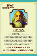 [T31-062 ]  Dmitri Mendeleev Chemist  Inventor Chemistry ,  Pre-stamped Card, Postal Stationery - Chemistry