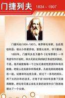 [T31-064 ]  Dmitri Mendeleev Chemist  Inventor Chemistry ,  Pre-stamped Card, Postal Stationery - Chemistry