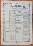 TASSE POSTALI PER L'AFFRANCAZIONE CARTEGGI DEGLI UFFICI MUNICIPALI TABELLA DIMOSTRATIVA TREVIGLIO 1874 TIP.SOCIALE - Manifesti
