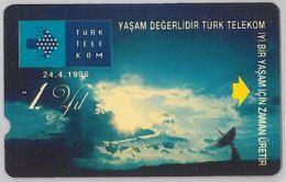 PHONE CARD- TURCHIA (E24.12.2 - Turkey