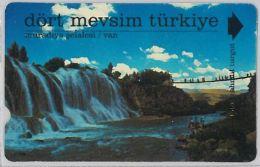 PHONE CARD- TURCHIA (E24.16.7 - Turkey