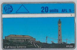 PHONE CARD- ARUBA (E25.1.7 - Aruba
