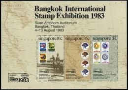 1983, Singapur, Block 15, ** - Singapore (1959-...)