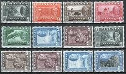 Malaya Kelantan  Small Selection Of Mounted Mint Stamps. - Kelantan