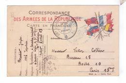 Entier Postale Corrrespondance Des Armees Carte En Franchise 20 Ieme Regiment - Marcophilie (Lettres)