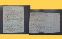 Poitiers 1826 Vicomte De Cressac, Avec Liste Des Militaires Naintré, Targé, Thuré (revenus, Noms) ; Ref 824VP 43 - Autografi