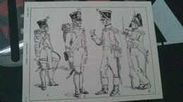 Affiche (dessin) - Gardes Cotes 1er Empire - Posters