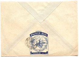 SEINE Et OISE - Dépt N° 78 = GROSLAY  1937 = CHARRUES MAGNIER BEDU = DOS D'enveloppe - Agriculture