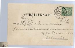 Gasfabriek En Drinkwaterleiding Enschede 1906 > Fabriek Wetenschappelijke Instrumenten Utrecht (EU-38) - Periode 1891-1948 (Wilhelmina)