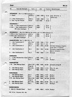 Handbuch Der Postwertzeichen Des Saargebietes 10° Lieferung Dez 79 - Catalogues