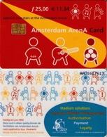 TARJETA FUNCIONAL DE AMSTERDAM ARENA CARD DE HOLANDA (CHIP), MUSICA. (192) - Otras Colecciones