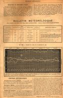 Bulletin Météorologique / Article, Retiré D`un Journal / 1896 - Books, Magazines, Comics