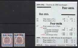 Négri-Sembilan N° 17c Neuf * (Surcharge Noire) + Timbre Normal - Surcharge Considérée Comme FAUSSE (falsch) - Negri Sembilan