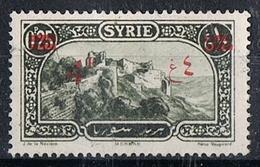 """SYRIE N°190  Variété Sans """"point"""" Après """"P"""" De Piastres - Oblitérés"""