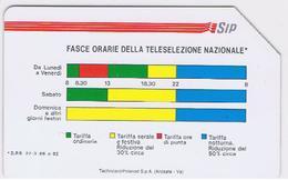 USATA  £. 10.000  -  31.12.1991   FASCE  ORARIE  -  TECHNICARD/POL. - Italia