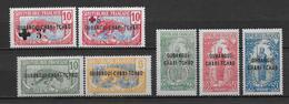 OUBANGUI - YVERT N° 18/24 *  - COTE = 12.8 EUROS - CHARNIERE - Ubangui (1915-1936)