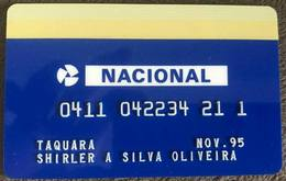 BRAZIL BANK CARD OF NACIONAL - 11/1995 - THIS BANK DOES NOT EXIST MORE - Credit Cards (Exp. Date Min. 10 Years)