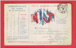 CARTE FRANCHISE MILITAIRE TRESOR ET POSTES 1915 DANIELOU 219 E D INFANTERIE POUR DANIELOU CHARTRES - Cartes De Franchise Militaire