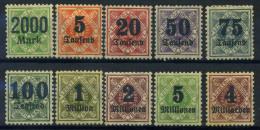 Wurttemberg 1923 Mi. 172- Nuovo * 80% Servizi - Wurttemberg