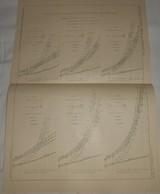 Plan De Graphiques Pour Le Calcul Des Pièces Fléchies En Ciment Armé. 1912 - Public Works
