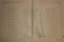 Plan D'un Nomogramme à Alignement. Poutres Métalliques Soumises à Des Efforts Obliques. 1910. - Public Works