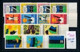 Zansibar   302-15   ** (oo2814 ) Siehe Scan  Vergrößert - Zanzibar (1963-1968)