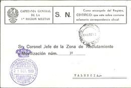 FRANQUICIA AGRUPACION TROPAS FARMACIA 1983 - Franquicia Militar