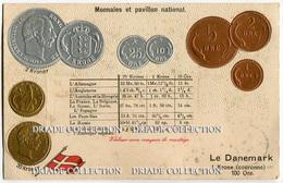CARTOLINA CON RAPPRESENTAZIONE A RILIEVO MONETE MONNAIES ET PAVILLON NATIONAL LE DANEMARK DANIMARCA KRONE ORE - Monete (rappresentazioni)