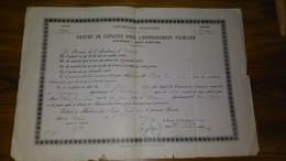 BREVET DE CAPACITÉ POUR L'ENSEIGNEMENT PRIMAIRE . JEANNE PÉRET . ACADÉMIE D'AIX 1897 - Réf. N°93F - - Diploma & School Reports