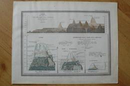 Carte Des Altitudes Comparées - Belle Carte De 1871 - Stieler / Giusto Perthes (voir Description) - Geographical Maps