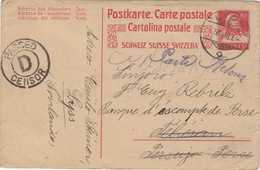 Suisse:Carte  Lyss    à  Teheran - Stamped Stationery