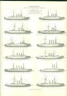 Picture Of Battleships: Kaiser Wilhelm II Germany 1897 And 12 More, Statistics Of Shipyard - Boten
