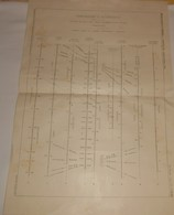 Plan D'un Monogramme à Alignements. Poutres En Bois à Une Travée Soumises à Des Efforts Transversaux. 1910. - Public Works