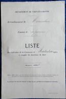 Depart De Tarn-Et-Garonne - Liste Des Individus De La Commune De MONTASTRUC Aptes à Remplir Les Fonctions De JURÉ - 1898 - Documents Historiques