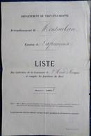 Dep. De Tarn-Et-Garonne - Liste Des Individus De La Commune De HONOR DE COS Aptes à Remplir Les Fonctions De JURÉ - 1898 - Historical Documents