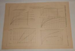 Plan D'une étude Sur Les Mortiers De Ciment. 1890 - Public Works