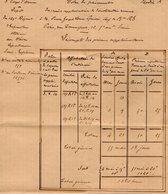 VP12.252 - MILITARIA - Titre De Paiement Du Chef De Bataillon QUERE Dépot Du 129 ème Régiment D'Infanterie Au HAVRE - Documents