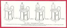 Spiroscope Du Dr Pescher, Larousse Médical De 1934 - Other