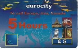 Gnanam Direct Prepaid Phonecard - UK - United Kingdom