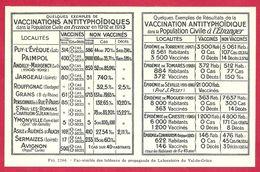 Fac Simulés Des Tableaux De Propagande Du Laboratoire Du Val De Grâce, Larousse Médical 1929 - Other