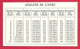 Analyse De L'urée, Larousse Médical 1929 - Other