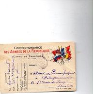 Correspondance Des Armées De La République - Carte En Franchise - Saint Claude De Diray (carte écrite Sur Le Front 1915) - Autres Communes